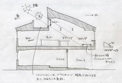 f:id:miwako-yoshida:20090918005456j:image